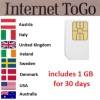 Simcard for Italy with 1 GB/30 days